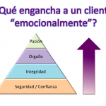 customer engagement coaching ejecutivo